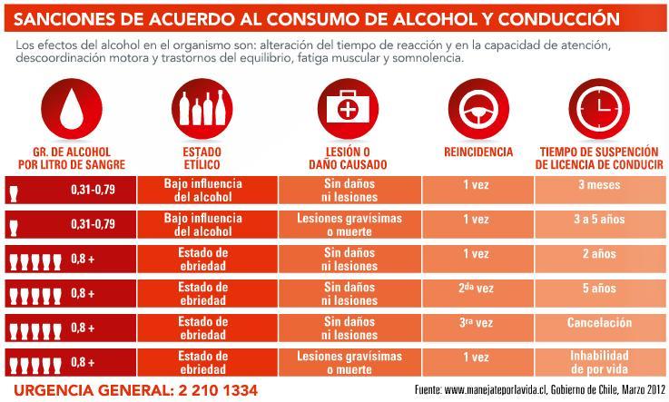 La conclusión del tema el alcoholismo